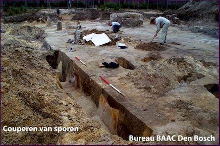 Archeologie Kerkstraat